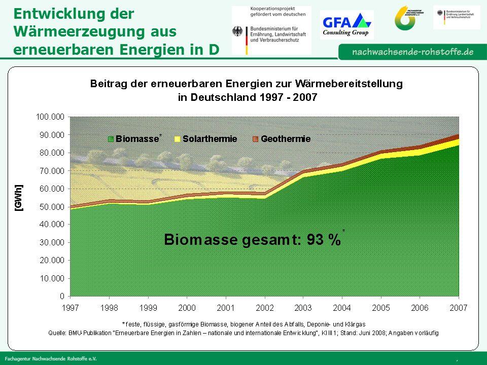 Entwicklung der Wärmeerzeugung aus erneuerbaren Energien in D