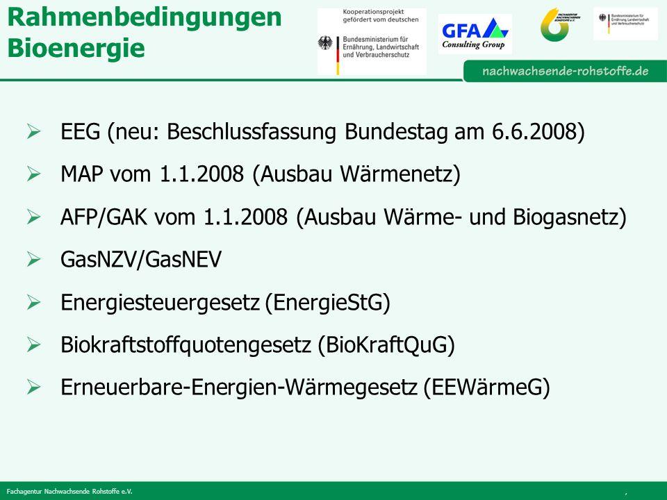 Rahmenbedingungen Bioenergie