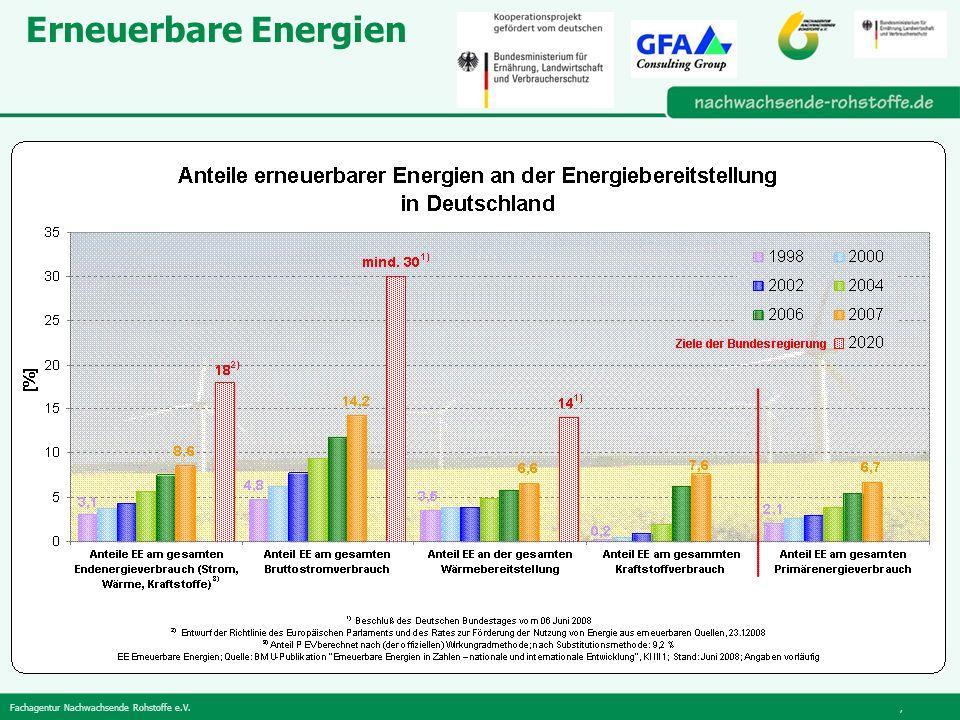 Erneuerbare Energien ,