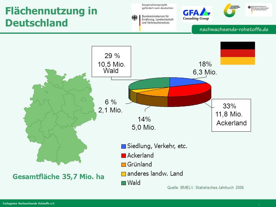 Flächennutzung in Deutschland