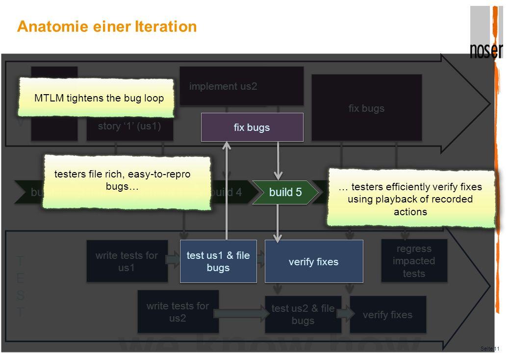 Anatomie einer Iteration DEV TEST build 4 build 6 build 7 build 5