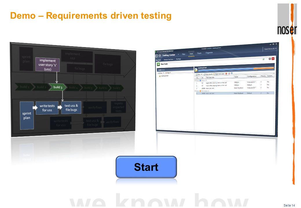 Ein guter Testprozess: The Noser way of testing