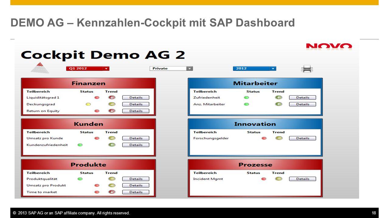DEMO AG – Kennzahlen-Cockpit mit SAP Dashboard