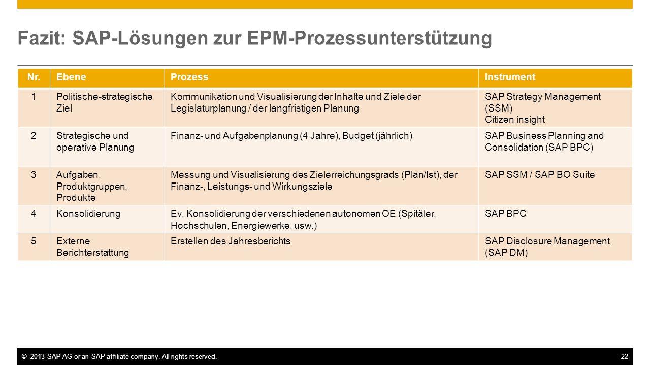 Fazit: SAP-Lösungen zur EPM-Prozessunterstützung