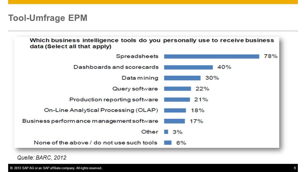 Tool-Umfrage EPM Quelle: BARC, 2012