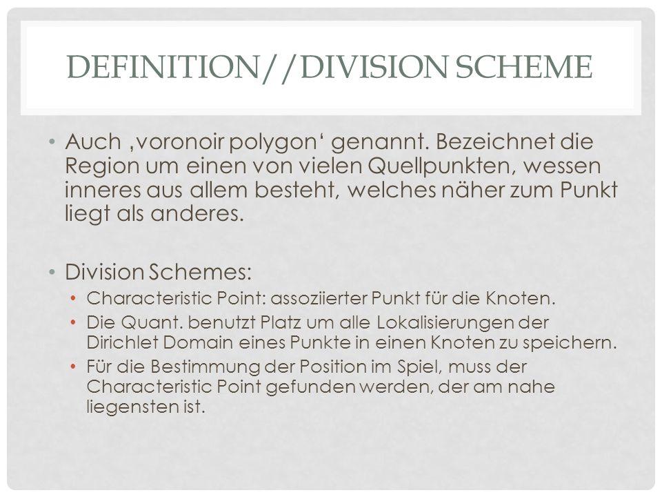 Definition//division scheme
