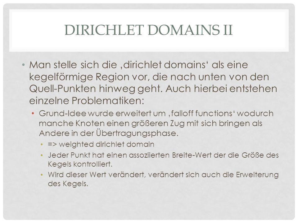 Dirichlet domains II