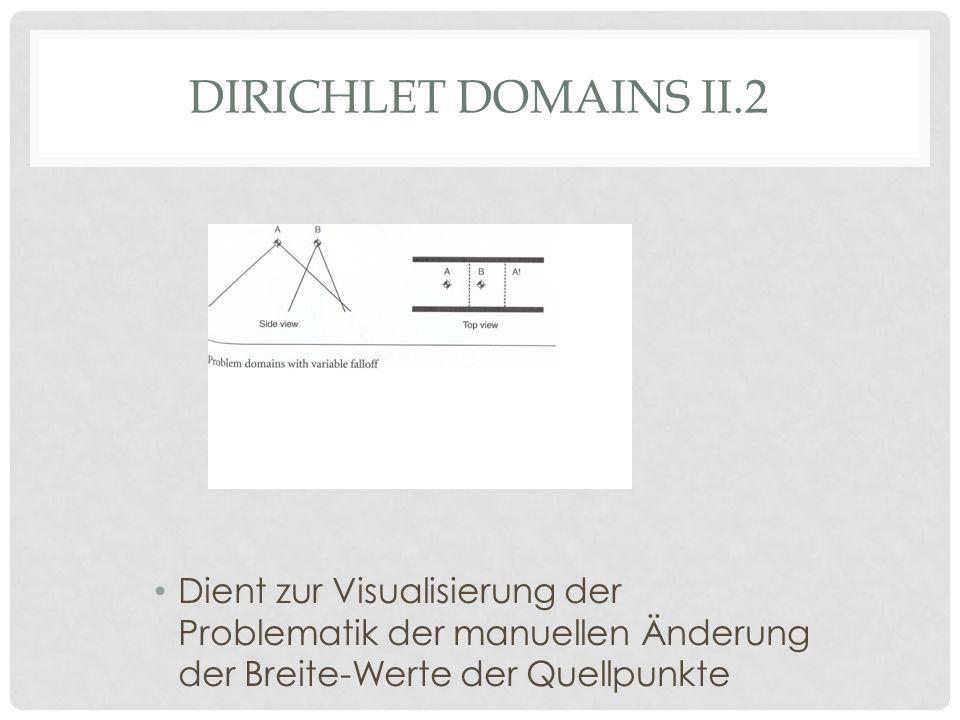 Dirichlet domains ii.2 Dient zur Visualisierung der Problematik der manuellen Änderung der Breite-Werte der Quellpunkte.