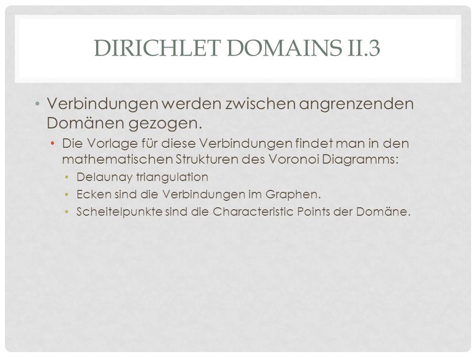 Dirichlet domains ii.3 Verbindungen werden zwischen angrenzenden Domänen gezogen.