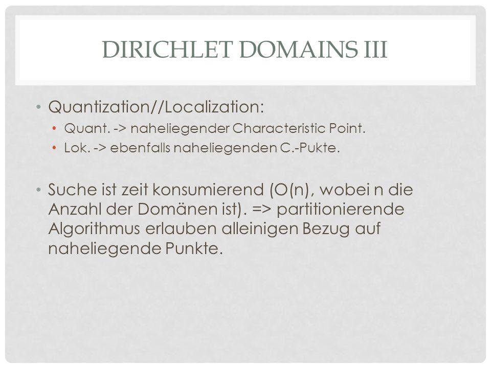 Dirichlet domains iii Quantization//Localization: