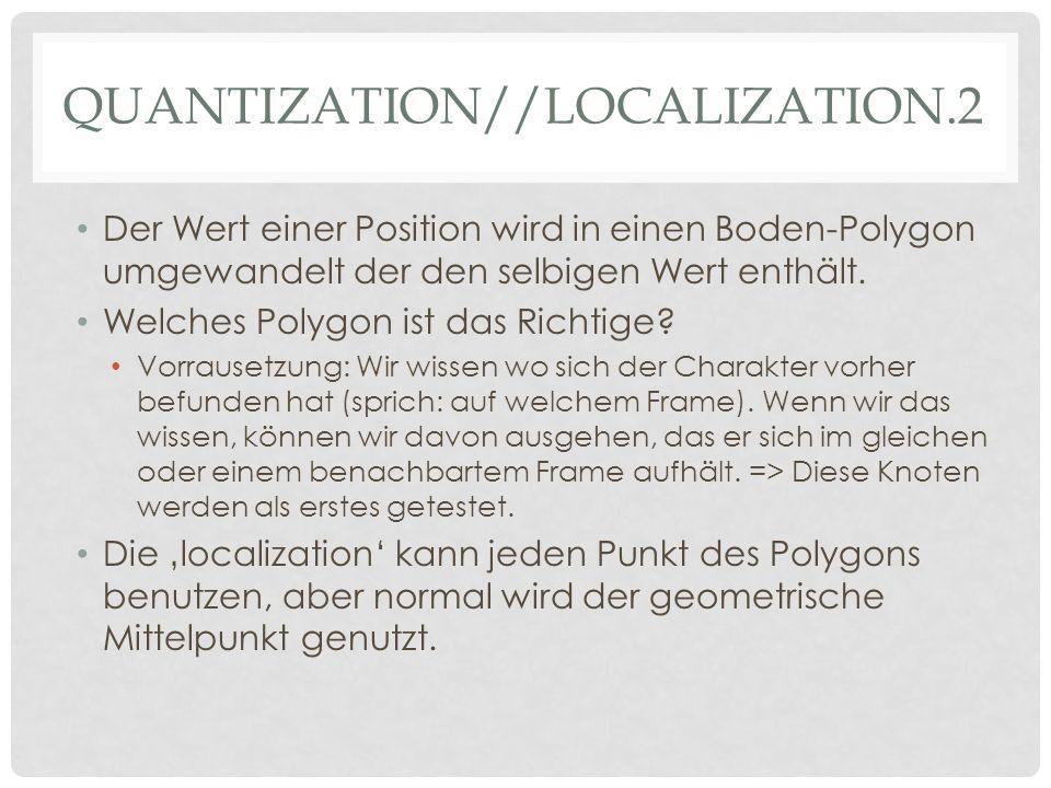 Quantization//Localization.2