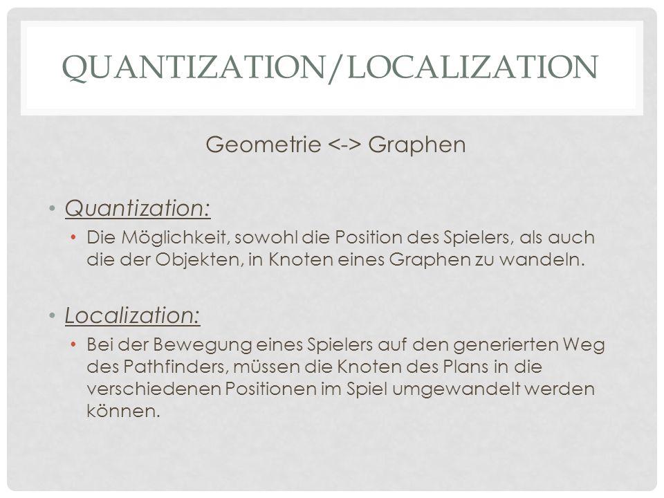 Quantization/Localization