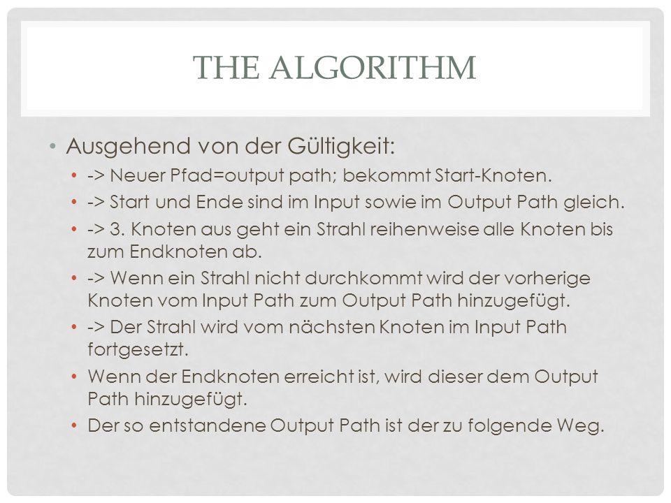 The algorithm Ausgehend von der Gültigkeit: