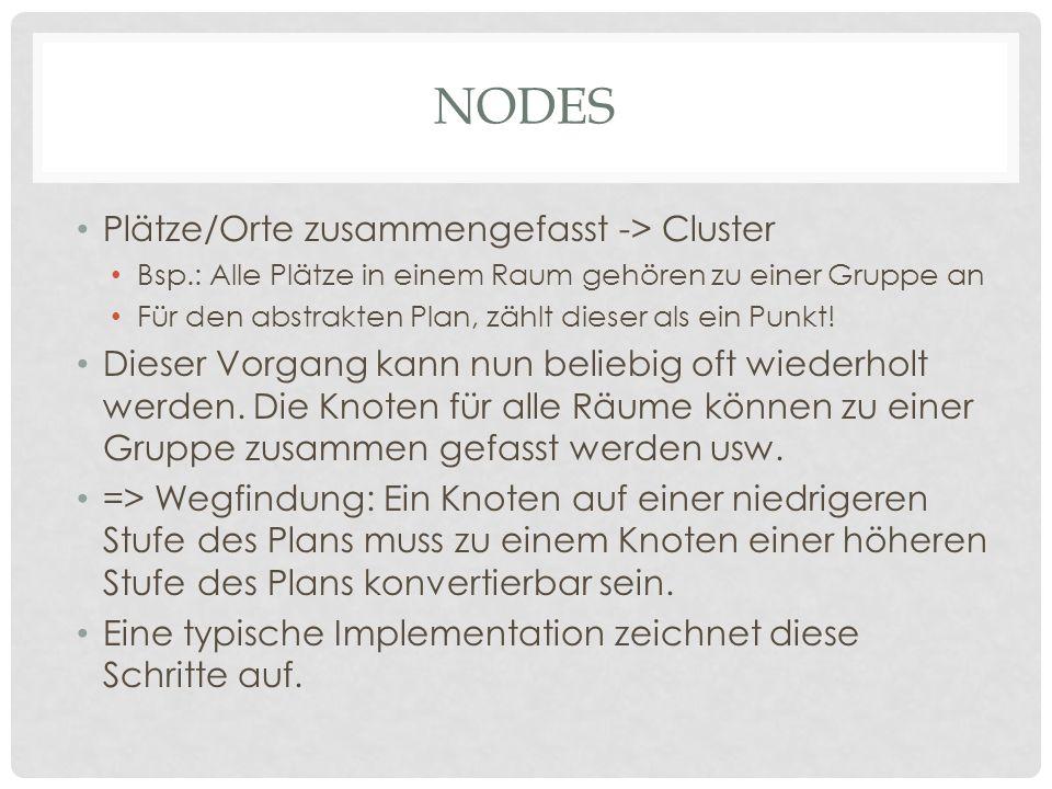 Nodes Plätze/Orte zusammengefasst -> Cluster
