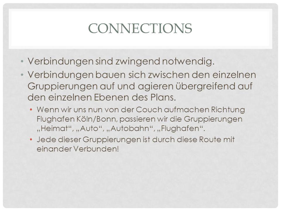 Connections Verbindungen sind zwingend notwendig.