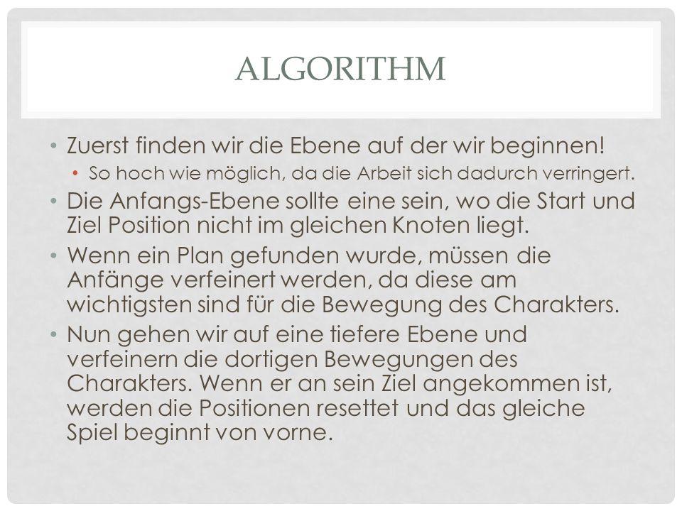 Algorithm Zuerst finden wir die Ebene auf der wir beginnen!