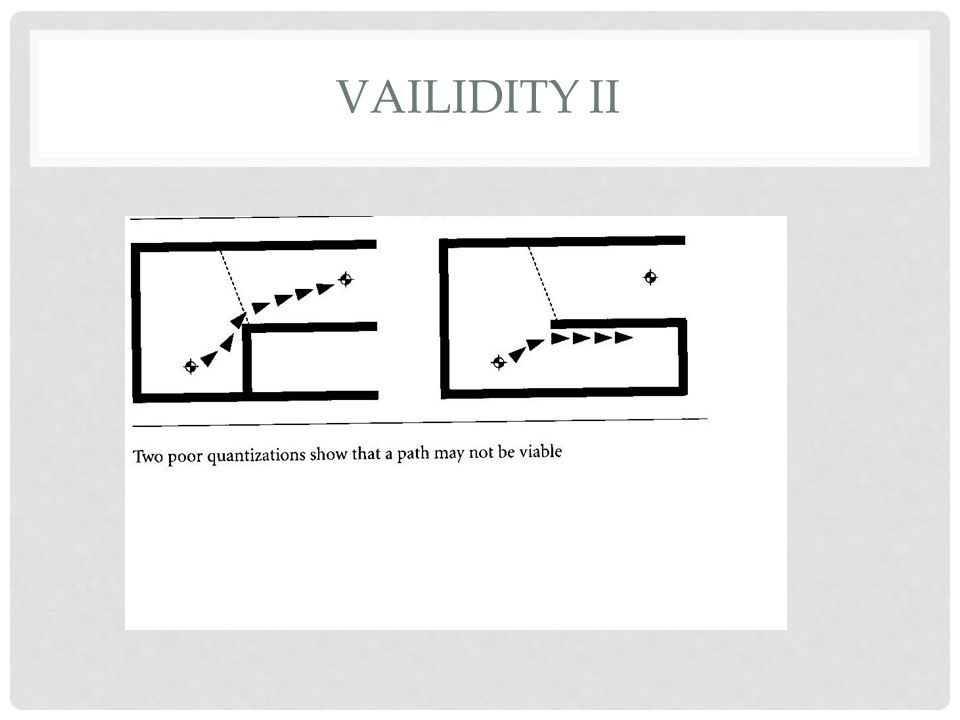 Vailidity II