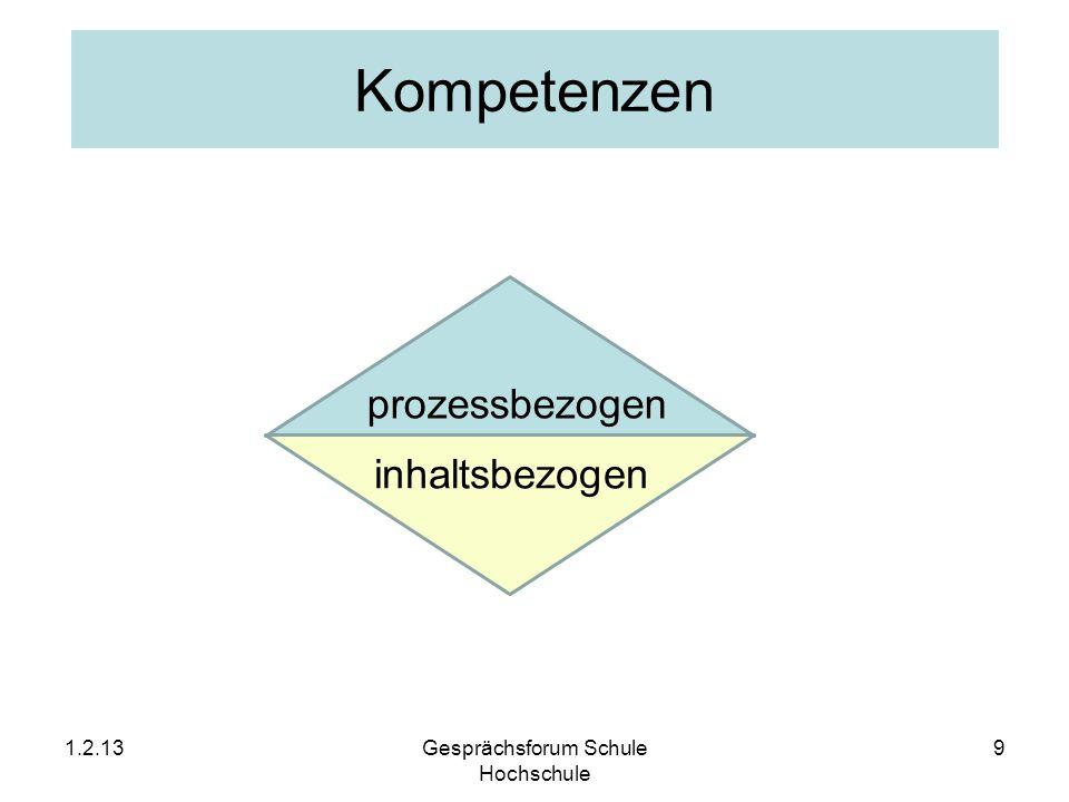 Gesprächsforum Schule Hochschule