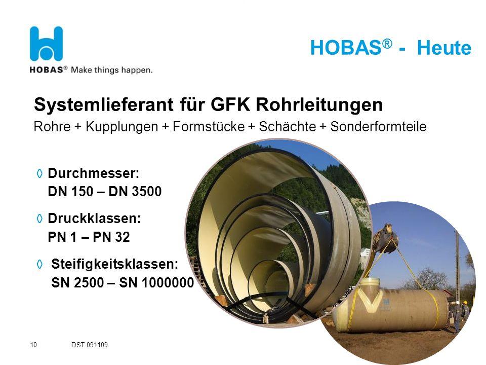 HOBAS® - Heute Systemlieferant für GFK Rohrleitungen