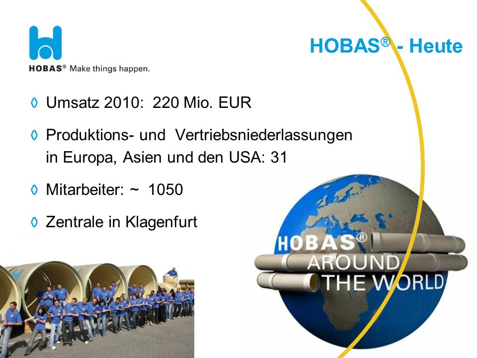 HOBAS® - Heute Umsatz 2010: 220 Mio. EUR
