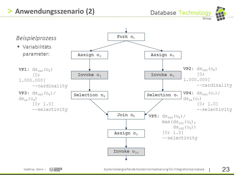 Anwendungsszenario (2)