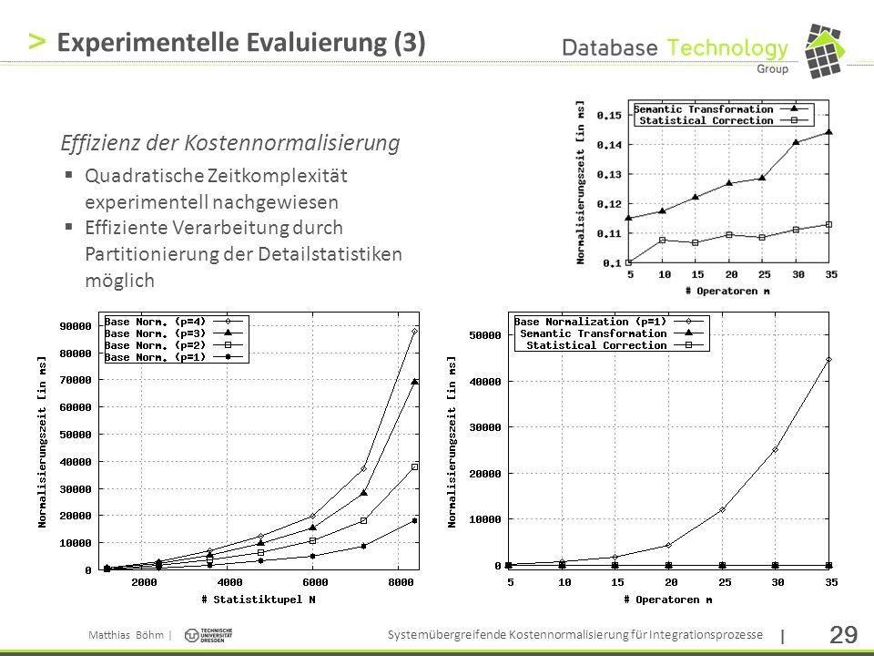 Experimentelle Evaluierung (3)
