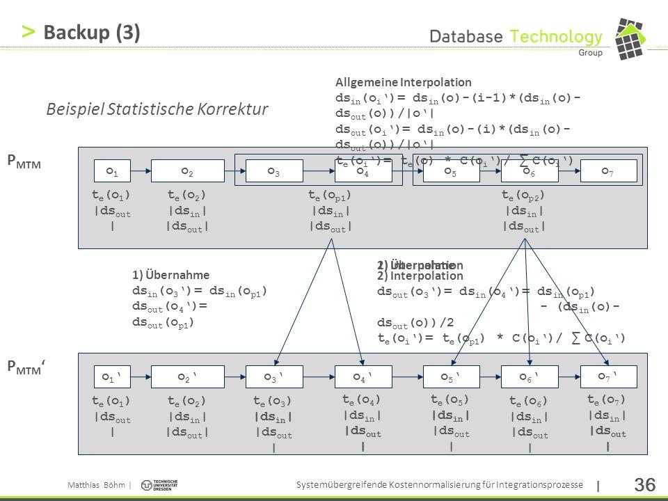 Backup (3) Beispiel Statistische Korrektur PMTM PMTM'