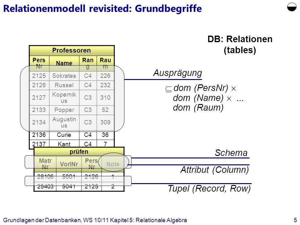 Relationenmodell revisited: Grundbegriffe