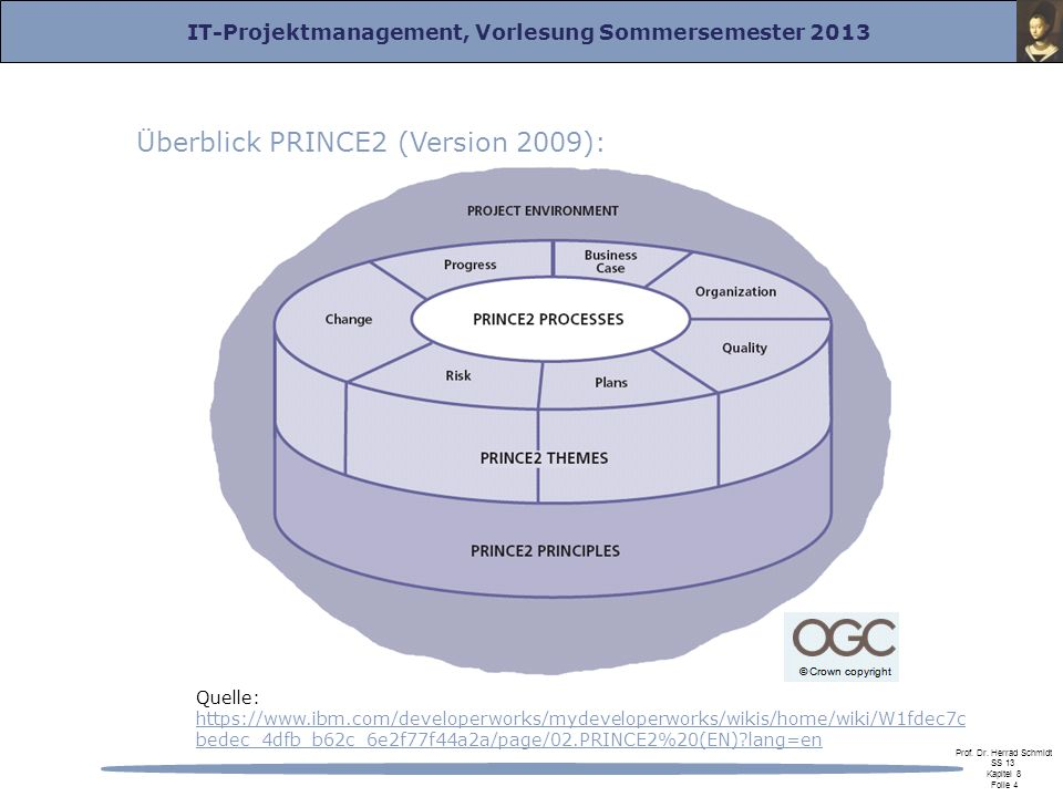 Überblick PRINCE2 (Version 2009):