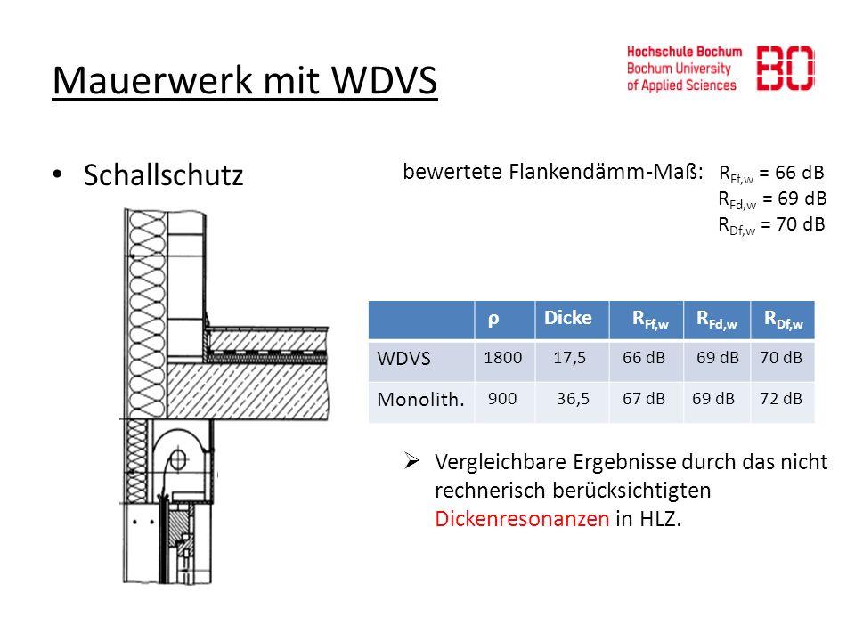 Mauerwerk mit WDVS Schallschutz