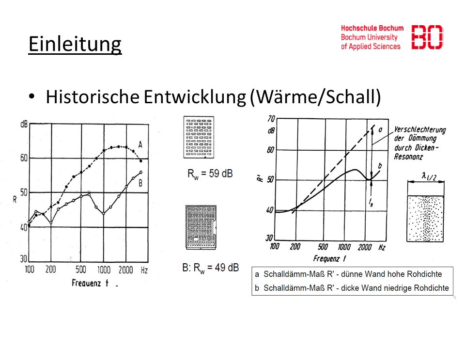 Einleitung Historische Entwicklung (Wärme/Schall)