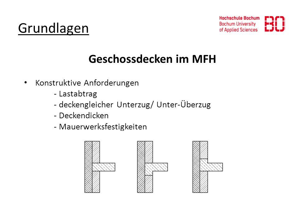 Grundlagen Geschossdecken im MFH Konstruktive Anforderungen