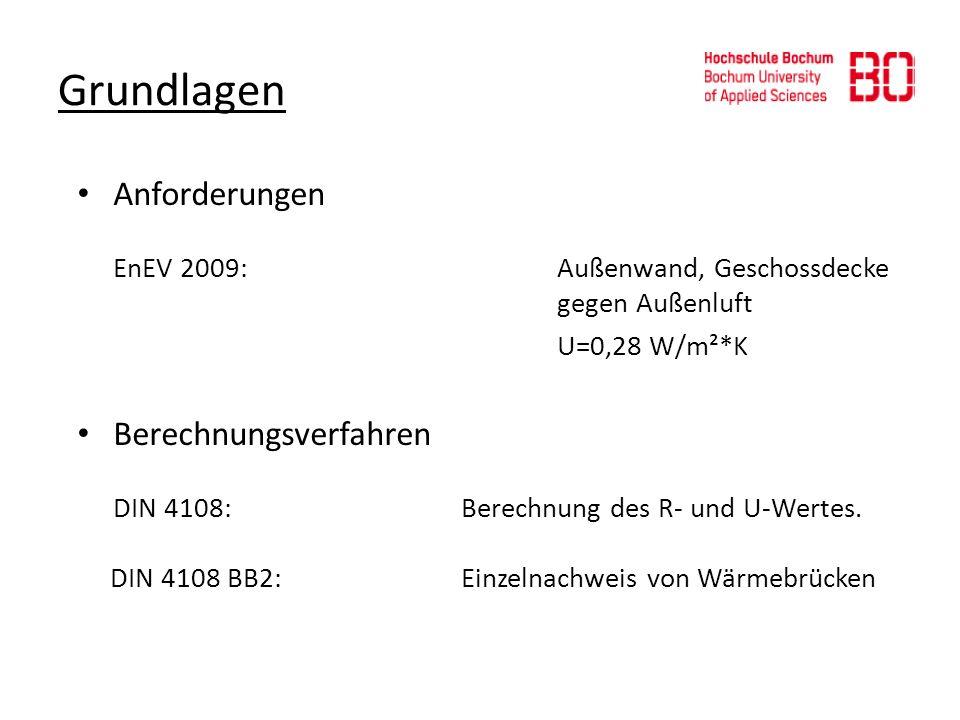 Grundlagen Anforderungen EnEV 2009: Außenwand, Geschossdecke gegen Außenluft. U=0,28 W/m²*K.