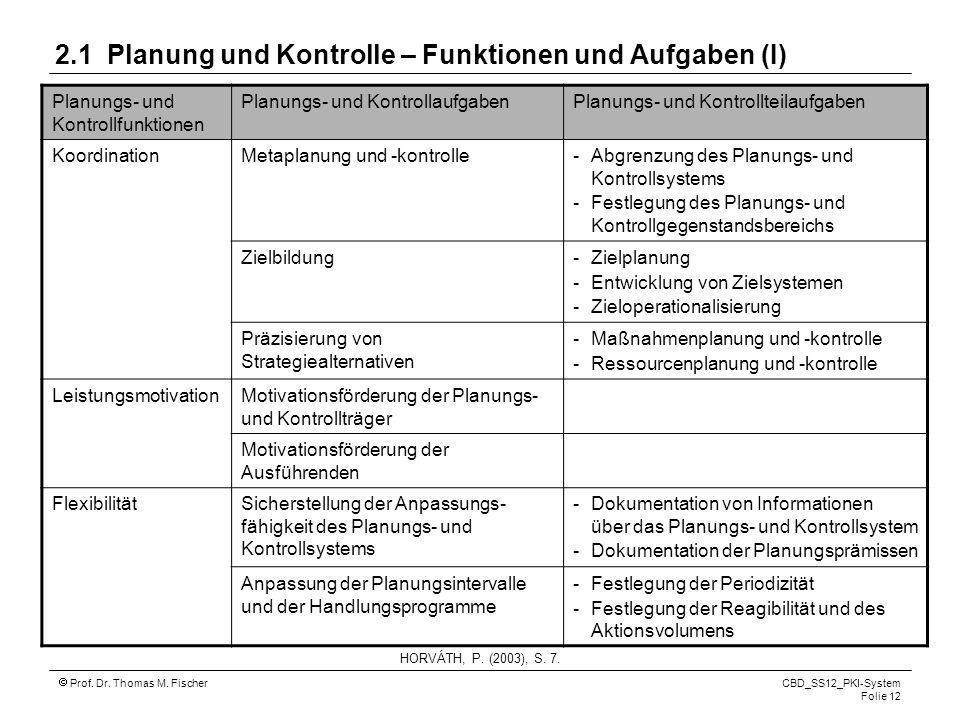 2.1 Planung und Kontrolle – Funktionen und Aufgaben (I)