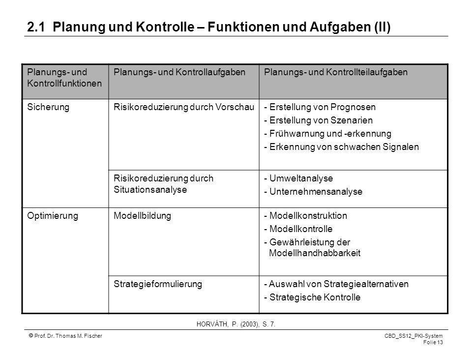 2.1 Planung und Kontrolle – Funktionen und Aufgaben (II)