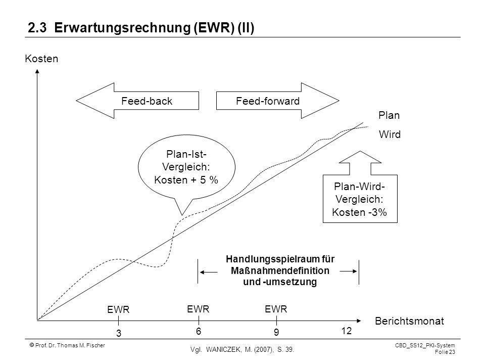 2.3 Erwartungsrechnung (EWR) (II)