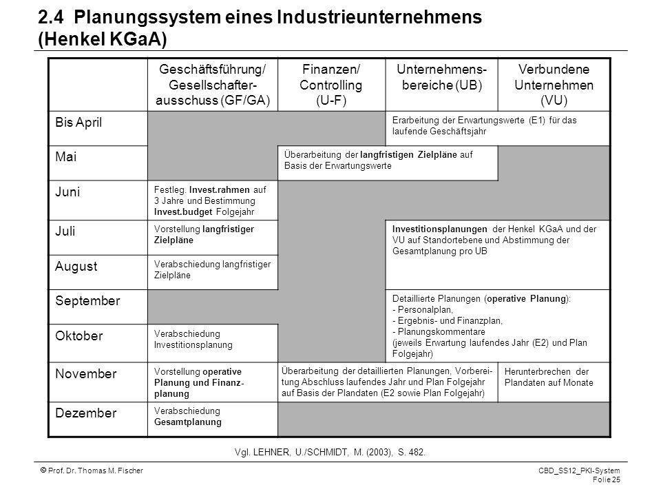 2.4 Planungssystem eines Industrieunternehmens (Henkel KGaA)