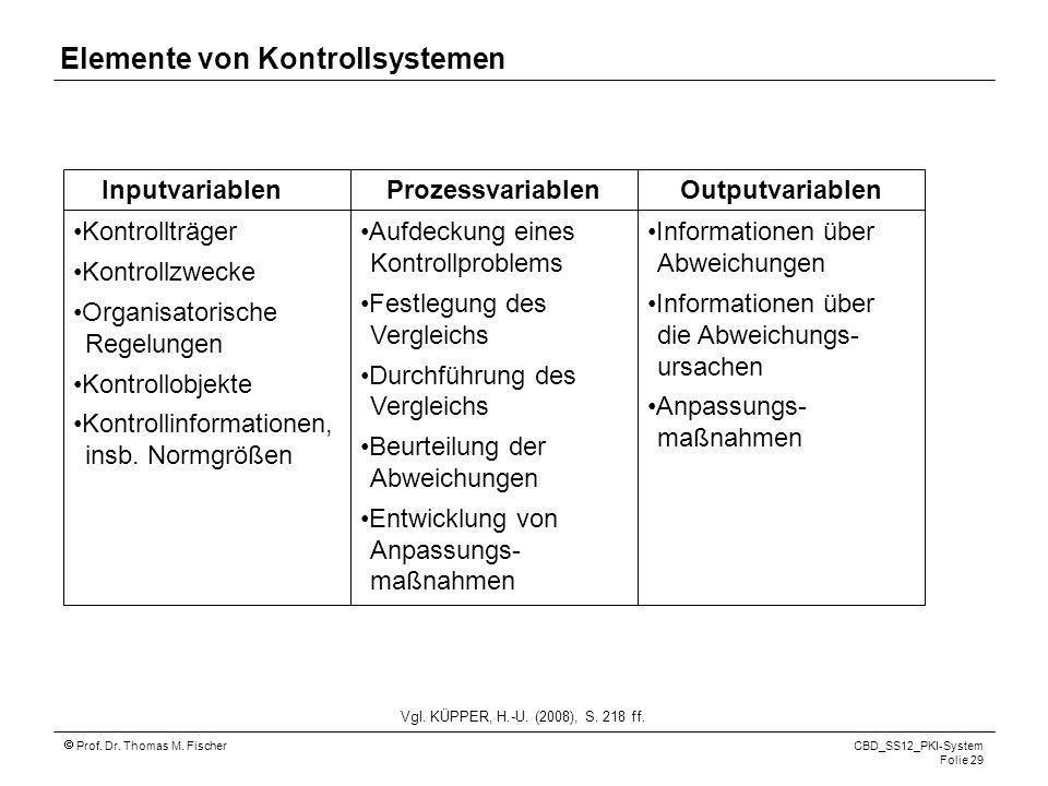 Elemente von Kontrollsystemen