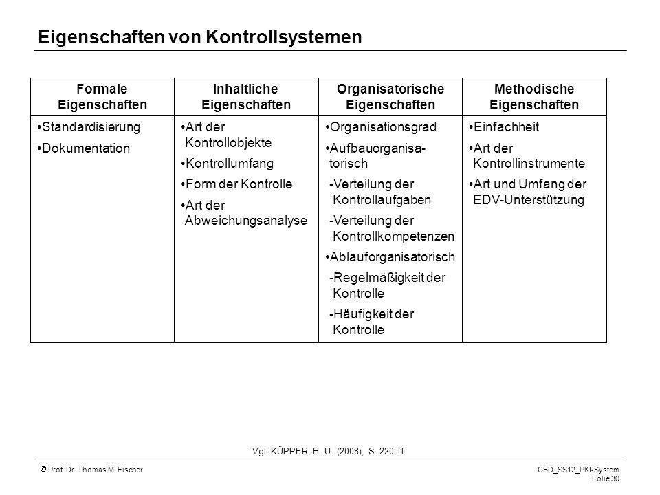 Eigenschaften von Kontrollsystemen