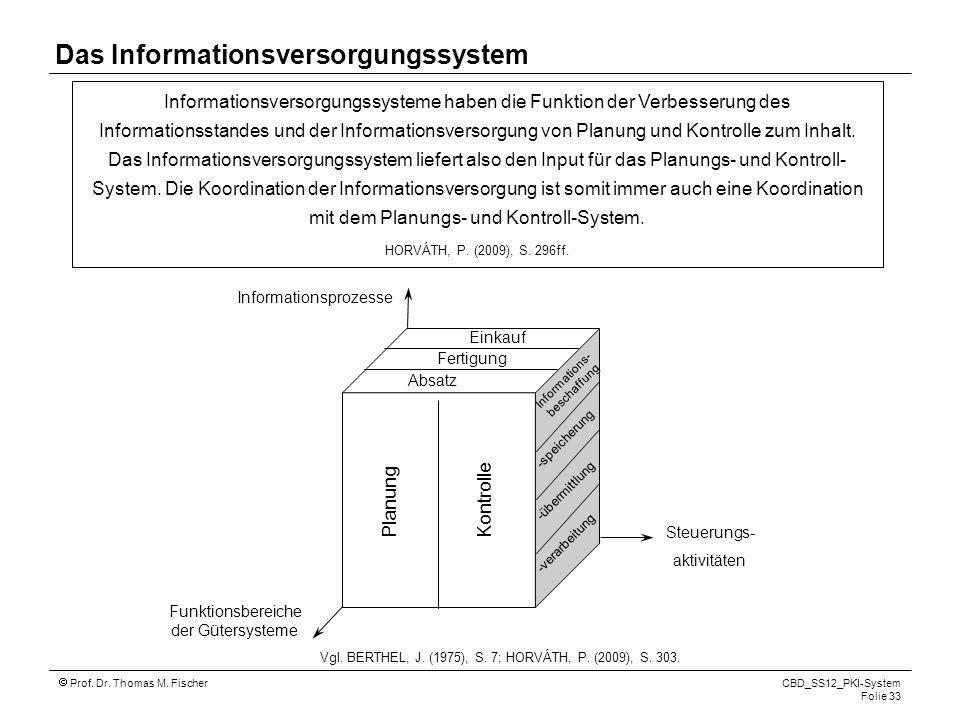 Das Informationsversorgungssystem