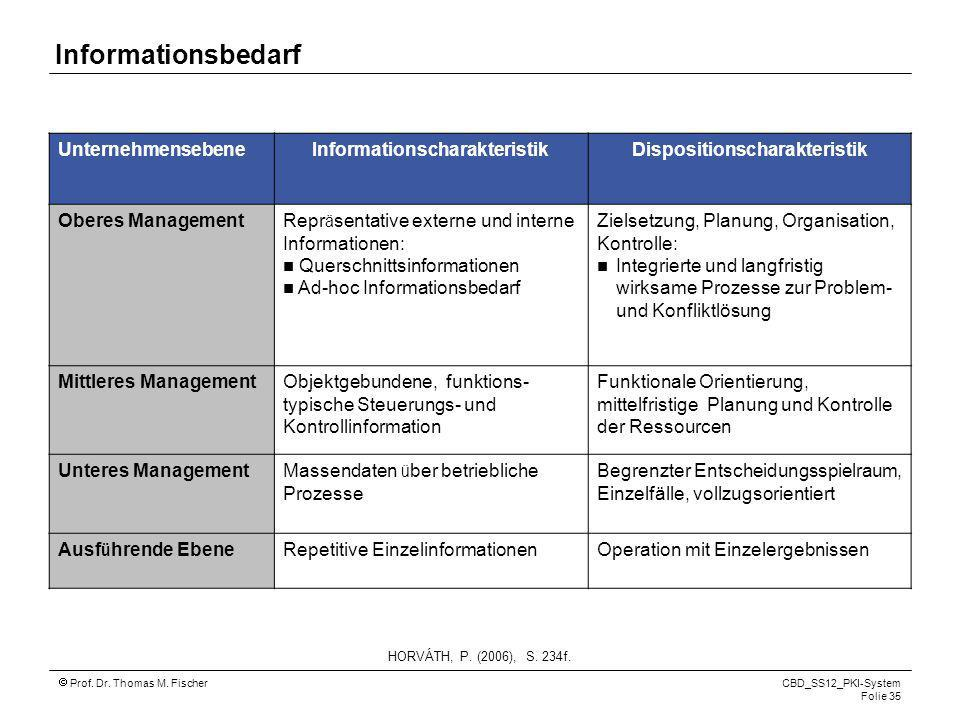Informationscharakteristik Dispositionscharakteristik