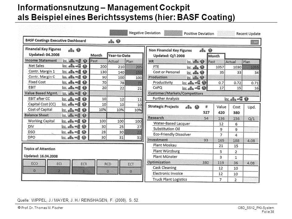 Informationsnutzung – Management Cockpit als Beispiel eines Berichtssystems (hier: BASF Coating)