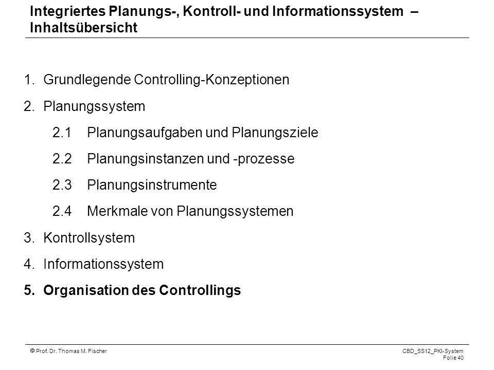 Integriertes Planungs-, Kontroll- und Informationssystem – Inhaltsübersicht