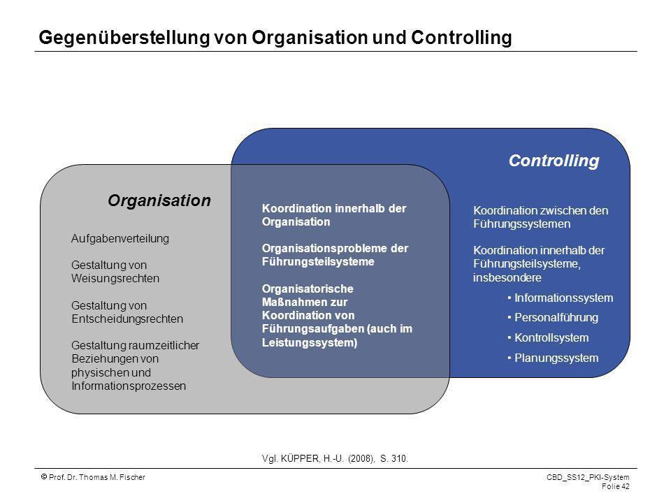Gegenüberstellung von Organisation und Controlling