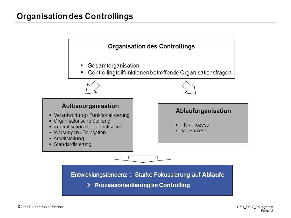 Organisation des Controllings  Prozessorientierung im Controlling
