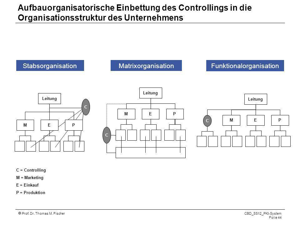 Funktionalorganisation