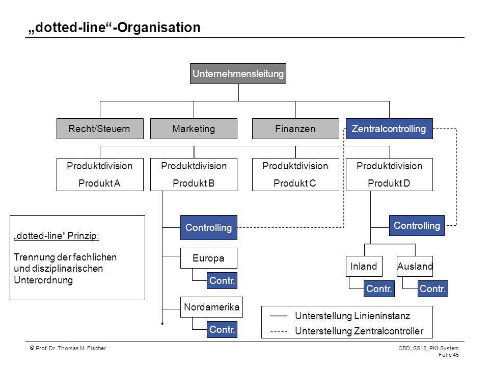 """""""dotted-line -Organisation"""