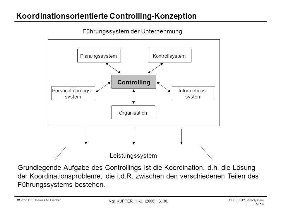 Koordinationsorientierte Controlling-Konzeption