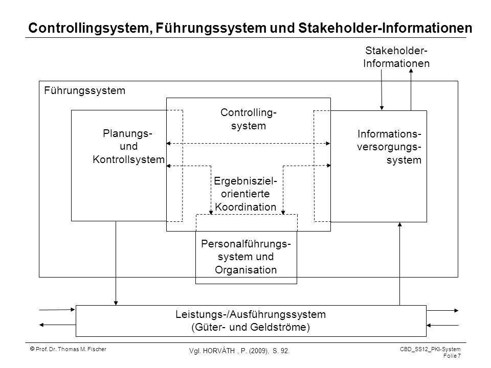 Controllingsystem, Führungssystem und Stakeholder-Informationen