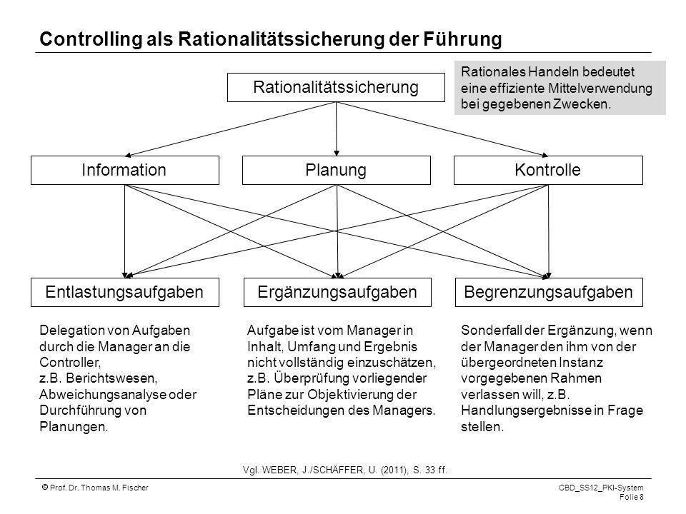 Rationalitätssicherung